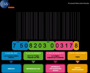 diagrama_codigo_de_barras_gs1_mexico_750